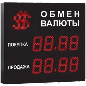 Символьные табло валют