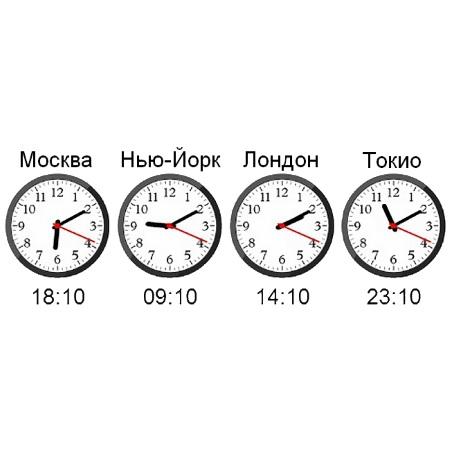 Табло часовых поясов со стрелочными индикаторами