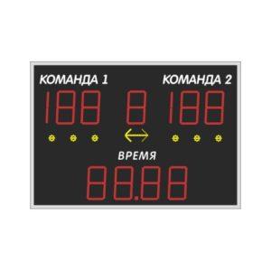 Универсальные спортивные табло