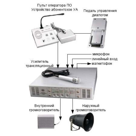 Аппаратура громкоговорящего оповещения АГО