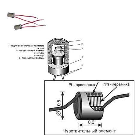 Датчик полупроводниковый ДМП-1