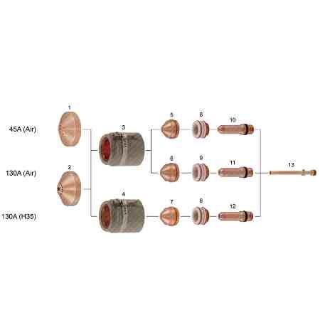 Расходные материалы для HySpeed HSD130